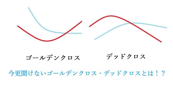 【バイナリーオプション攻略】ゴールデンクロス・デッドクロスの正体とトレード方法